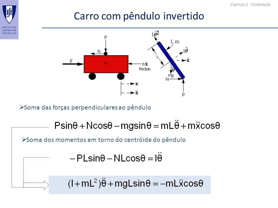 Capítulo 2 - Modelação Carro com pêndulo invertido Soma das forças perpendiculares ao pêndulo Soma dos momentos em torno do centróide do pêndulo