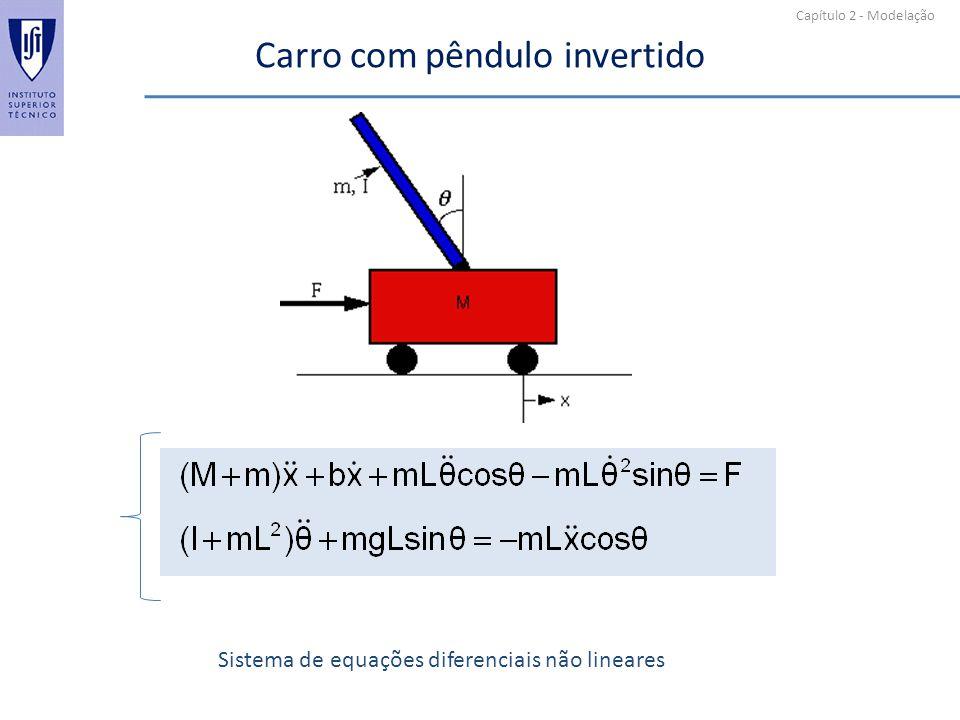 Capítulo 2 - Modelação Carro com pêndulo invertido Sistema de equações diferenciais não lineares