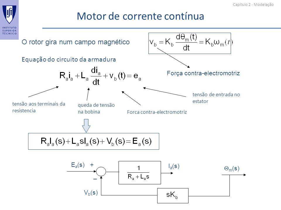 Capítulo 2 - Modelação Motor de corrente contínua O rotor gira num campo magnético Força contra-electromotriz Equação do circuito da armadura tensão d