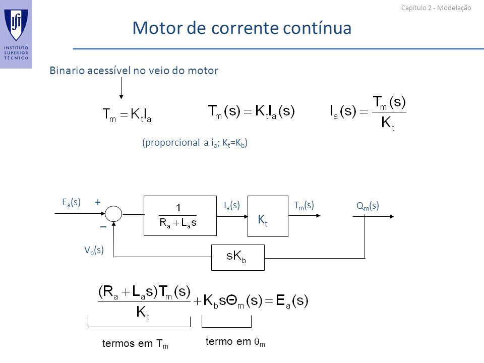 Capítulo 2 - Modelação Motor de corrente contínua Binario acessível no veio do motor (proporcional a i a ; K t =K b ) + _ E a (s) V b (s) I a (s) KtKt
