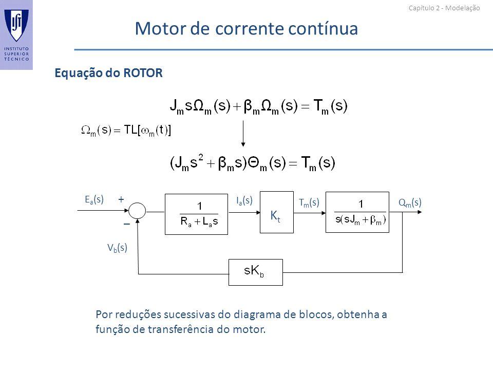 Capítulo 2 - Modelação Motor de corrente contínua Equação do ROTOR + _ E a (s) V b (s) I a (s) KtKt T m (s)Q m (s) Por reduções sucessivas do diagrama