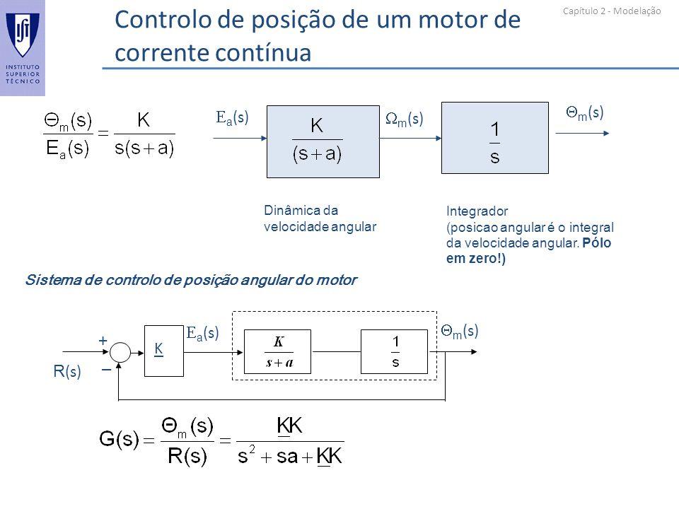 Capítulo 2 - Modelação Controlo de posição de um motor de corrente contínua Sistema de controlo de posição angular do motor Integrador (posicao angula