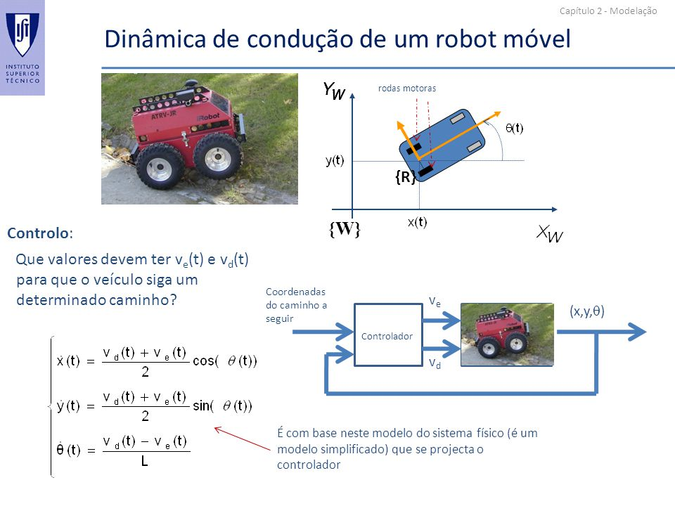 Capítulo 2 - Modelação Dinâmica de condução de um robot móvel {R} {W} Controlo: Que valores devem ter v e (t) e v d (t) para que o veículo siga um det