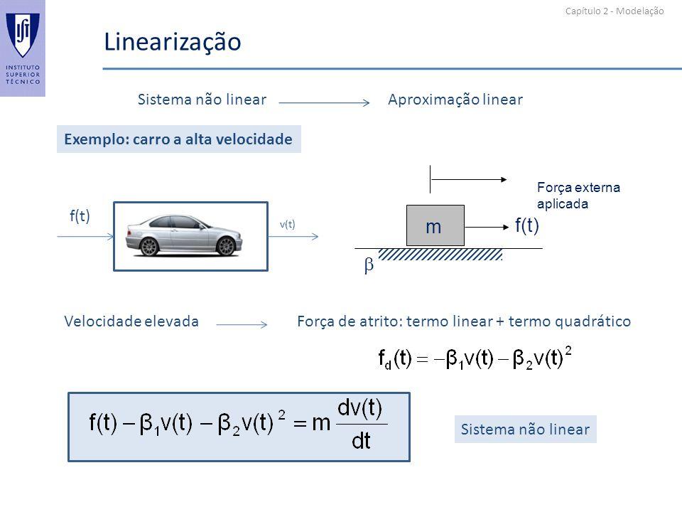 Capítulo 2 - Modelação Linearização v(t) f(t) m f(t) Força externa aplicada Sistema não linearAproximação linear Exemplo: carro a alta velocidade Velo