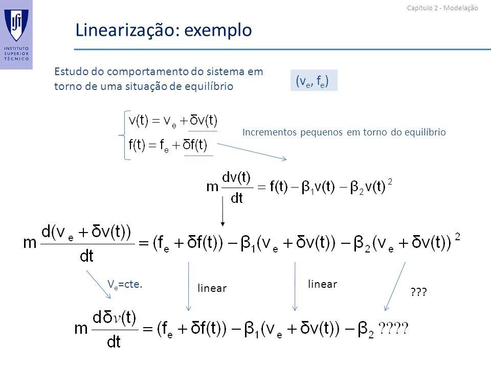 Capítulo 2 - Modelação Linearização: exemplo Estudo do comportamento do sistema em torno de uma situação de equilíbrio (v e, f e ) Incrementos pequeno