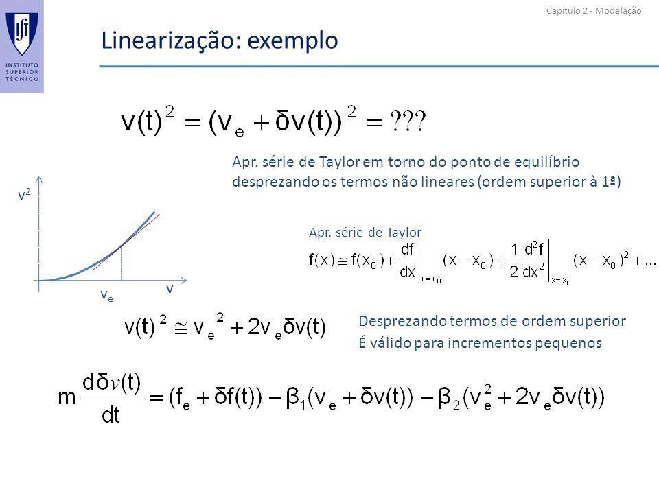 Capítulo 2 - Modelação Linearização: exemplo Apr. série de Taylor em torno do ponto de equilíbrio desprezando os termos não lineares (ordem superior à