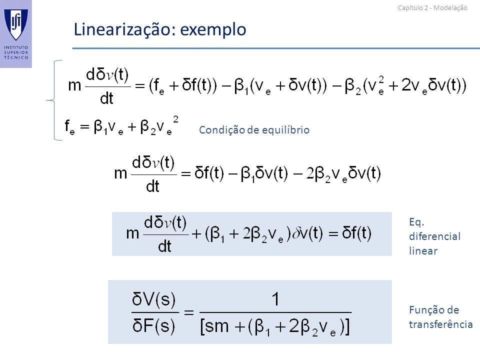 Capítulo 2 - Modelação Linearização: exemplo Condição de equilíbrio Eq. diferencial linear Função de transferência