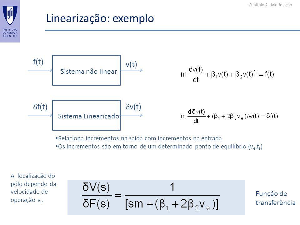 Capítulo 2 - Modelação Linearização: exemplo Função de transferência v(t) f(t) v(t) f(t) Sistema não linear Sistema Linearizado Relaciona incrementos
