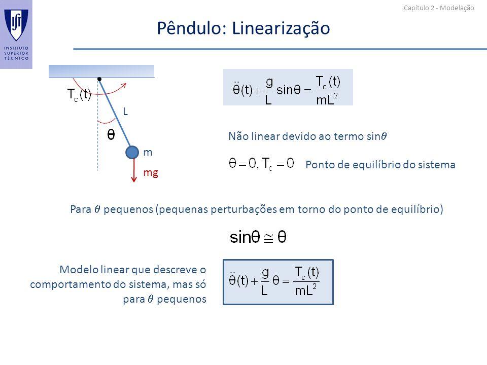 Capítulo 2 - Modelação Pêndulo: Linearização m L mg Não linear devido ao termo sin Ponto de equilíbrio do sistema Para pequenos (pequenas perturbações