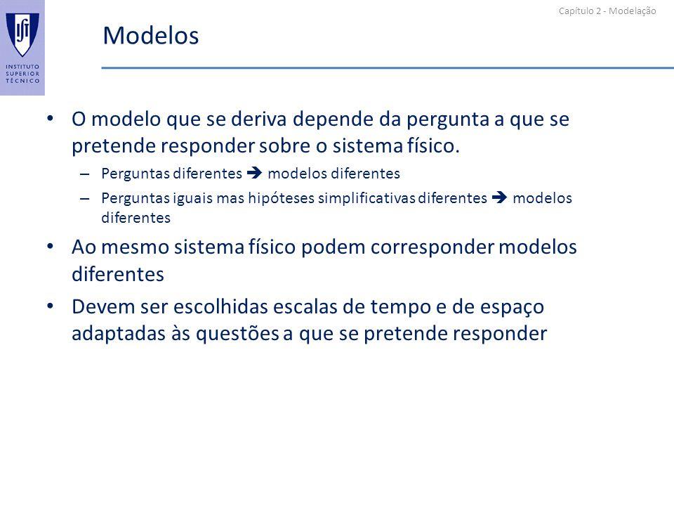 Capítulo 2 - Modelação Modelos O modelo que se deriva depende da pergunta a que se pretende responder sobre o sistema físico. – Perguntas diferentes m