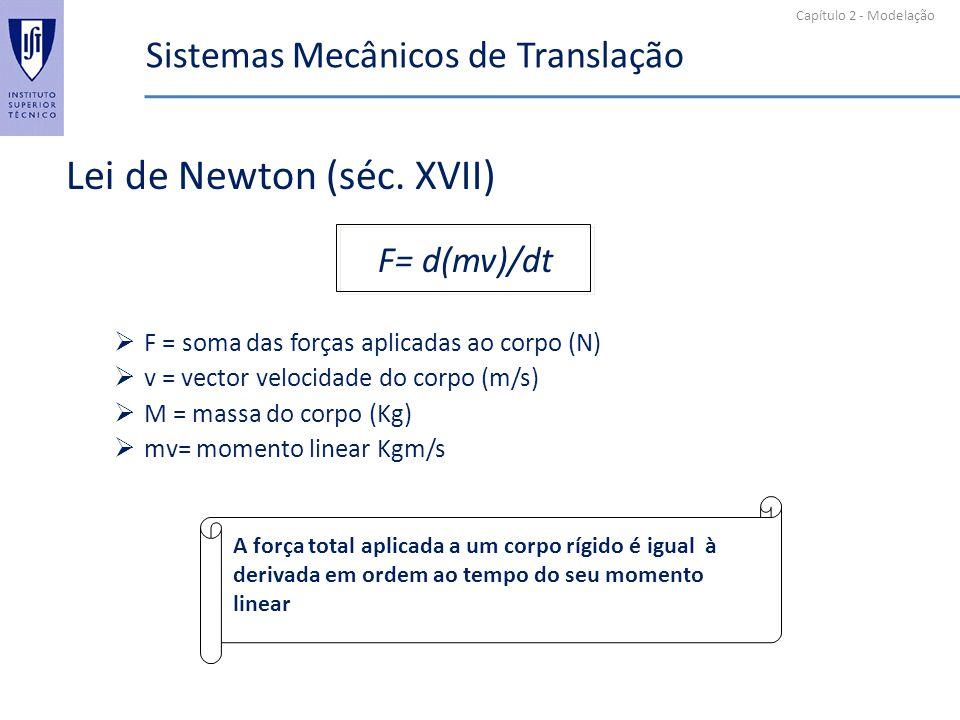 Capítulo 2 - Modelação Sistemas Mecânicos de Translação Lei de Newton (séc. XVII) F = soma das forças aplicadas ao corpo (N) v = vector velocidade do