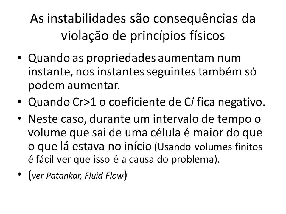 As instabilidades são consequências da violação de princípios físicos Quando as propriedades aumentam num instante, nos instantes seguintes também só