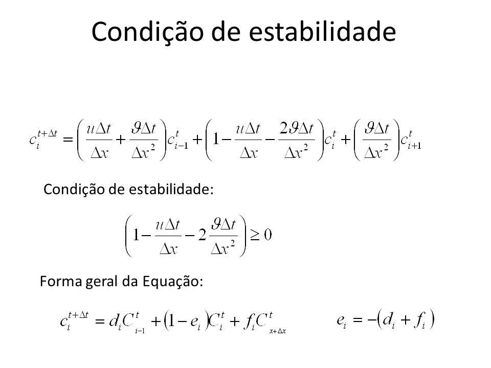 Condição de estabilidade Condição de estabilidade: Forma geral da Equação: