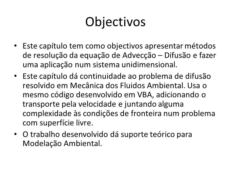 Objectivos Este capítulo tem como objectivos apresentar métodos de resolução da equação de Advecção – Difusão e fazer uma aplicação num sistema unidim
