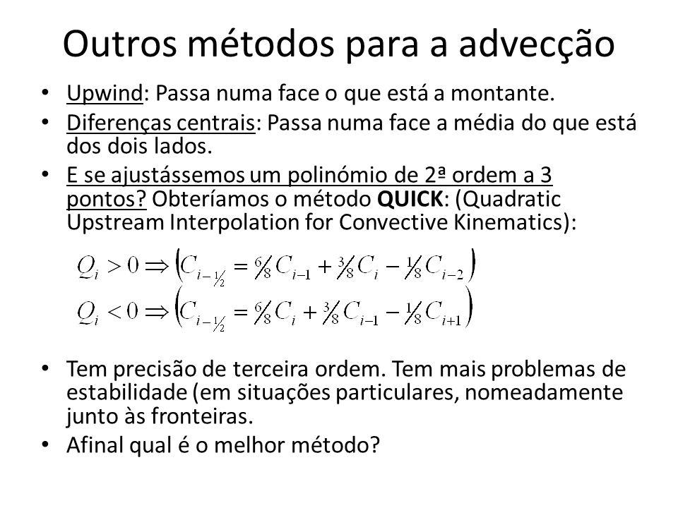 Outros métodos para a advecção Upwind: Passa numa face o que está a montante. Diferenças centrais: Passa numa face a média do que está dos dois lados.