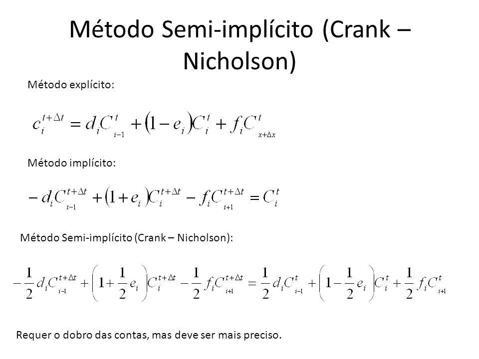 Método Semi-implícito (Crank – Nicholson) Método explícito: Método implícito: Método Semi-implícito (Crank – Nicholson): Requer o dobro das contas, ma