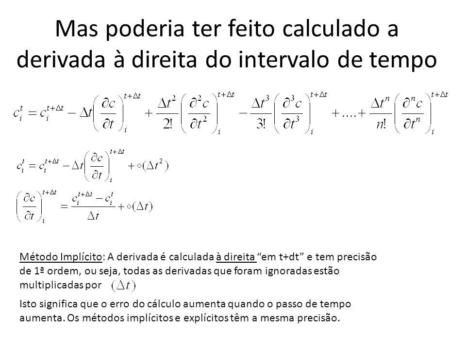 Mas poderia ter feito calculado a derivada à direita do intervalo de tempo Método Implícito: A derivada é calculada à direita em t+dt e tem precisão de 1ª ordem, ou seja, todas as derivadas que foram ignoradas estão multiplicadas por Isto significa que o erro do cálculo aumenta quando o passo de tempo aumenta.