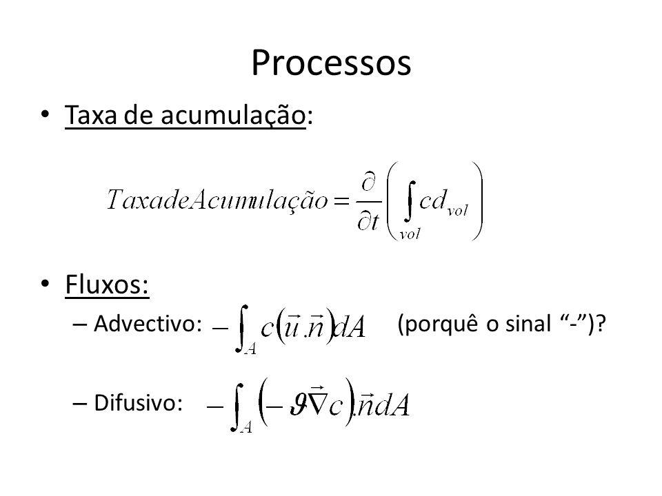 Processos Taxa de acumulação: Fluxos: – Advectivo: (porquê o sinal -)? – Difusivo: