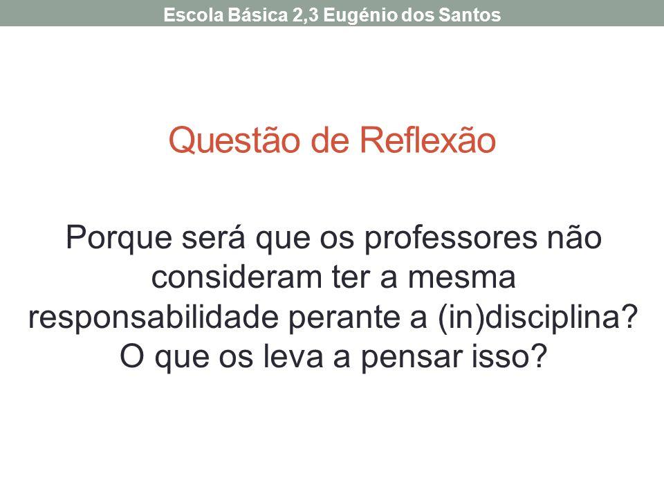 Questão de Reflexão Porque será que os professores não consideram ter a mesma responsabilidade perante a (in)disciplina? O que os leva a pensar isso?