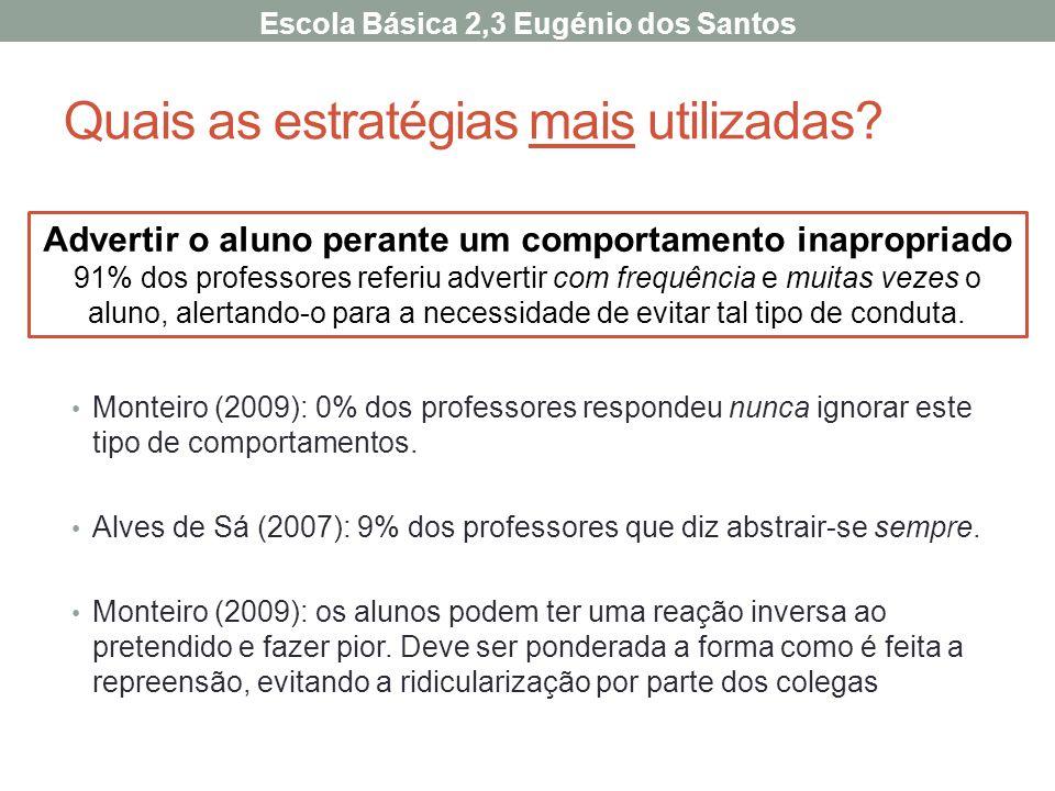Quais as estratégias mais utilizadas? Monteiro (2009): 0% dos professores respondeu nunca ignorar este tipo de comportamentos. Alves de Sá (2007): 9%