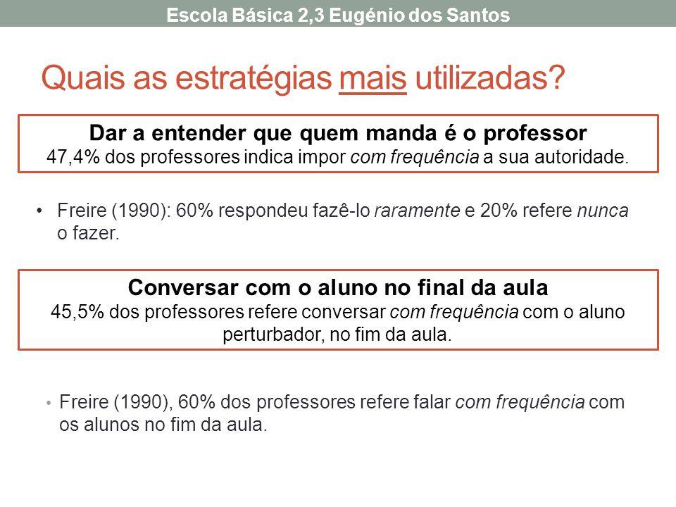 Quais as estratégias mais utilizadas? Freire (1990), 60% dos professores refere falar com frequência com os alunos no fim da aula. Escola Básica 2,3 E