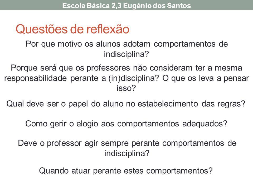 Questões de reflexão Escola Básica 2,3 Eugénio dos Santos Por que motivo os alunos adotam comportamentos de indisciplina? Porque será que os professor