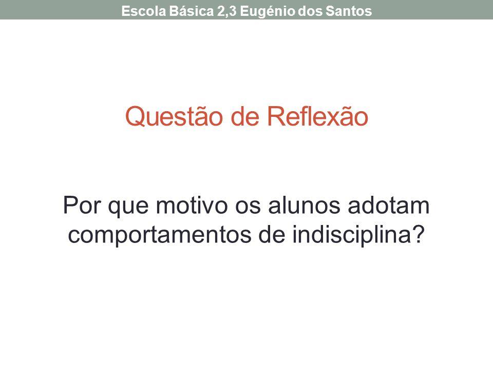 Questão de Reflexão Por que motivo os alunos adotam comportamentos de indisciplina? Escola Básica 2,3 Eugénio dos Santos