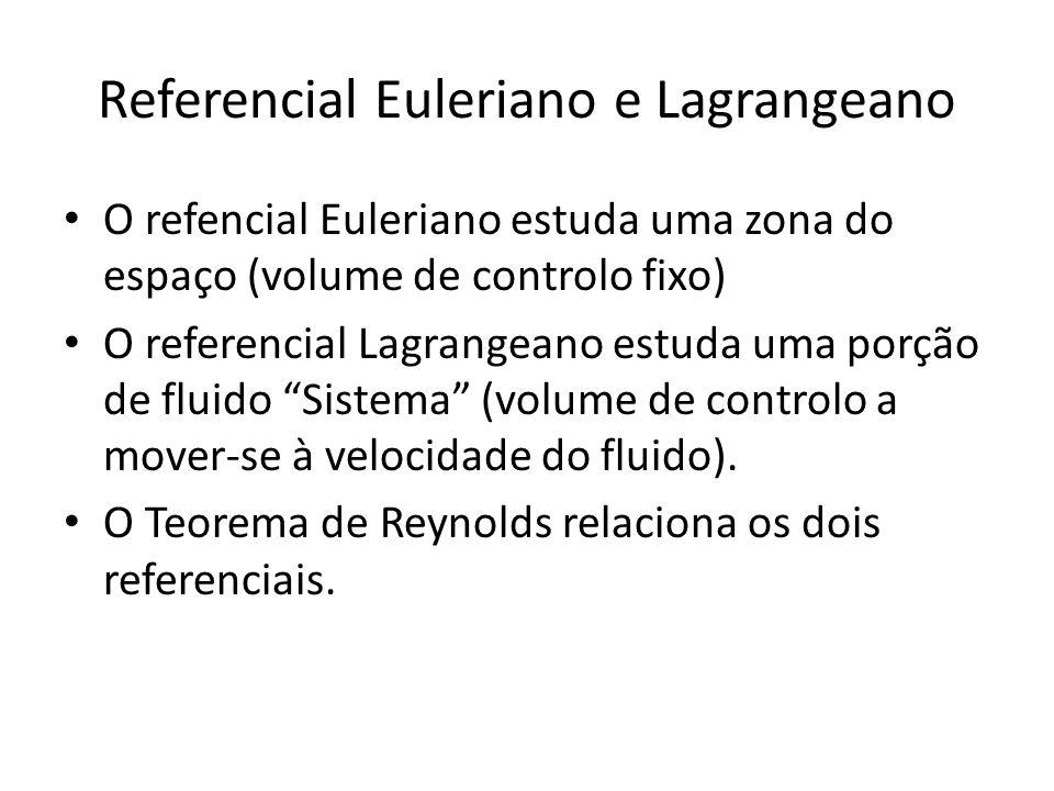 Referencial Euleriano e Lagrangeano O refencial Euleriano estuda uma zona do espaço (volume de controlo fixo) O referencial Lagrangeano estuda uma por