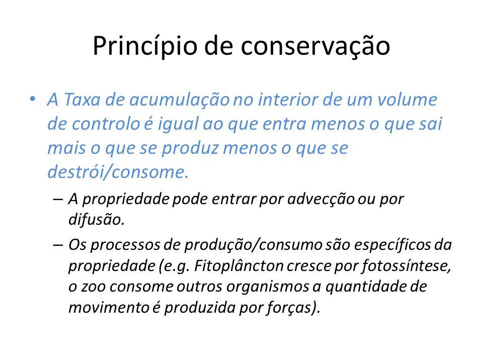 Princípio de conservação A Taxa de acumulação no interior de um volume de controlo é igual ao que entra menos o que sai mais o que se produz menos o q