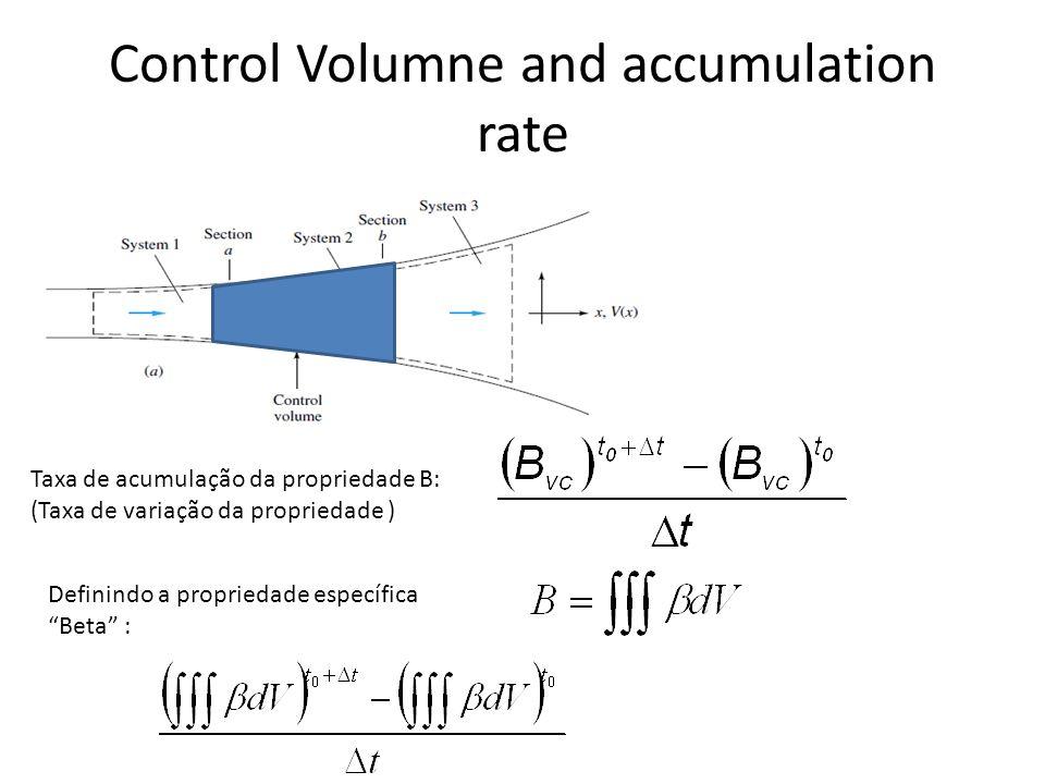 Control Volumne and accumulation rate Taxa de acumulação da propriedade B: (Taxa de variação da propriedade ) Definindo a propriedade específica Beta