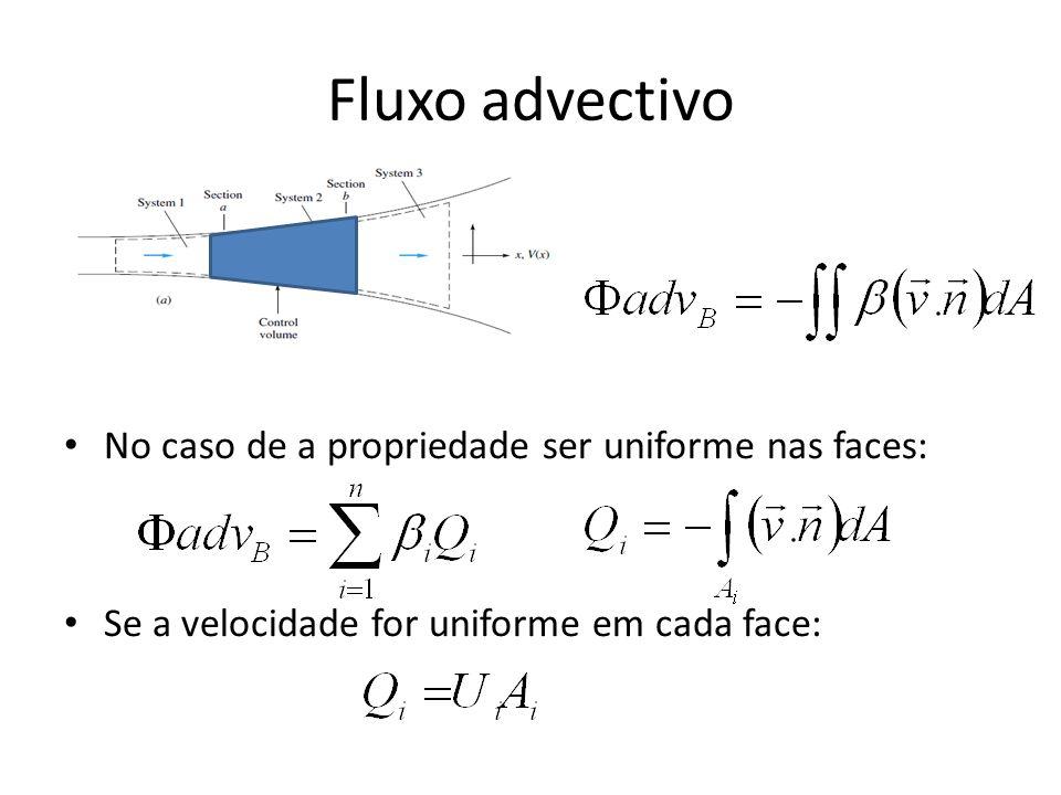 Fluxo advectivo No caso de a propriedade ser uniforme nas faces: Se a velocidade for uniforme em cada face: