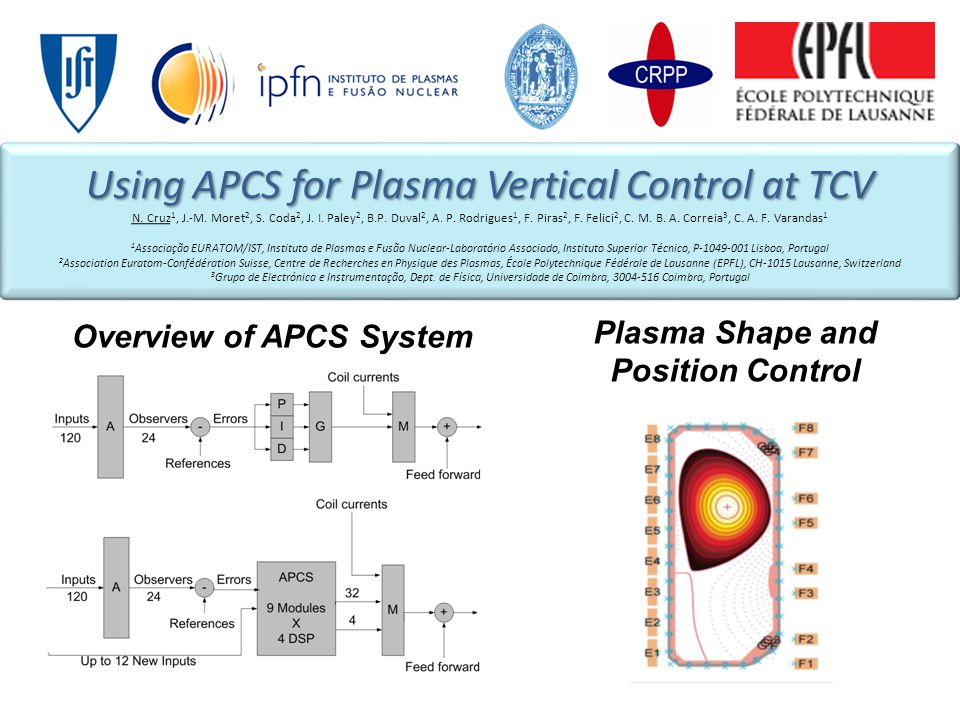 Using APCS for Plasma Vertical Control at TCV PCM 7 New Plasma Vertical Position Observer Comparison of Plasma Position and Control Signals