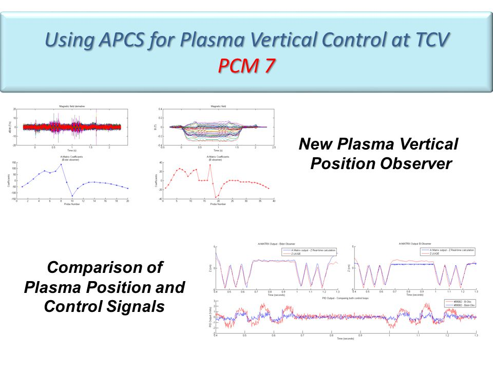Using APCS for Plasma Vertical Control at TCV PCM 7 Final Discussion and Future Work Come to see my Poster PCM 7 Thank you