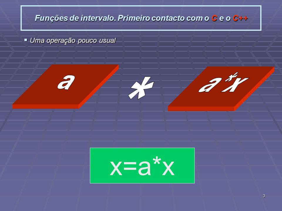 3 Uma operação pouco usual Uma operação pouco usual x=a*x