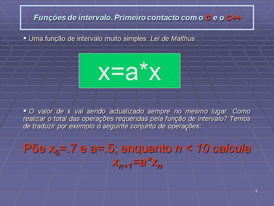 4 Funções de intervalo. Primeiro contacto com o C e o C++ Uma função de intervalo muito simples: Lei de Malthus Uma função de intervalo muito simples: