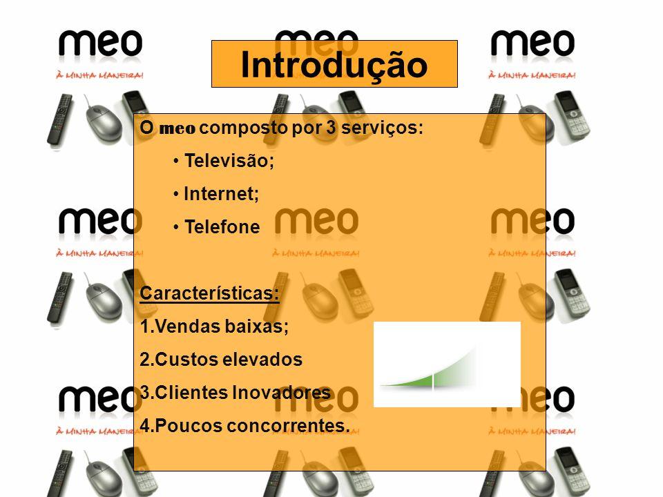 Introdução O meo composto por 3 serviços: Televisão; Internet; Telefone Características: 1.Vendas baixas; 2.Custos elevados 3.Clientes Inovadores 4.Po
