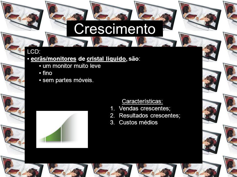 Crescimento LCD: ecrãs/monitores de cristal liquido, são: um monitor muito leve fino sem partes móveis. Características: 1.Vendas crescentes; 2.Result