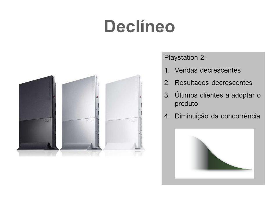 Declíneo Playstation 2: 1.Vendas decrescentes 2.Resultados decrescentes 3.Últimos clientes a adoptar o produto 4.Diminuição da concorrência