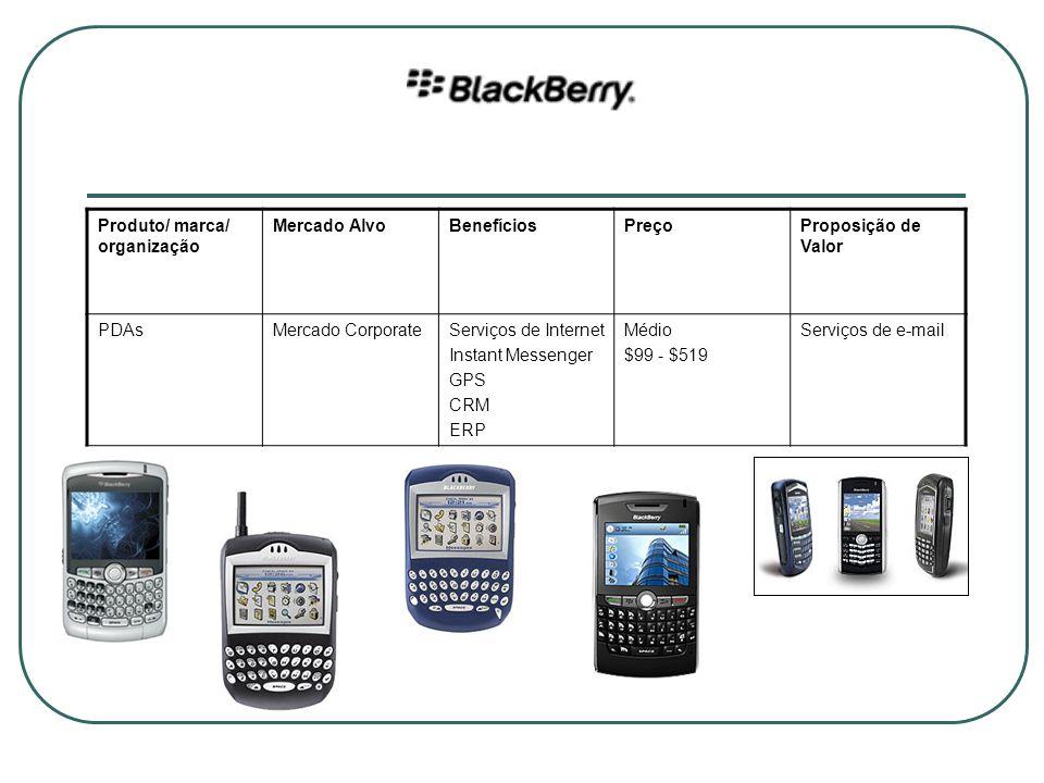 Produto/ marca/ organização Mercado AlvoBenefíciosPreçoProposição de Valor PDAsMercado CorporateServiços de Internet Instant Messenger GPS CRM ERP Médio $99 - $519 Serviços de e-mail