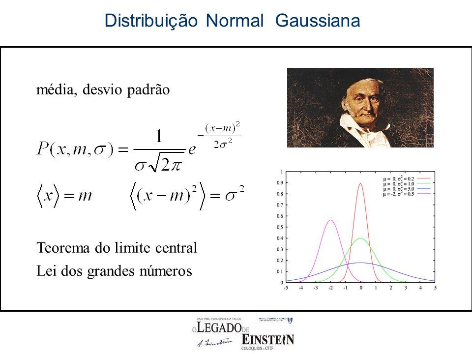 média, desvio padrão Teorema do limite central Lei dos grandes números Distribuição Normal Gaussiana