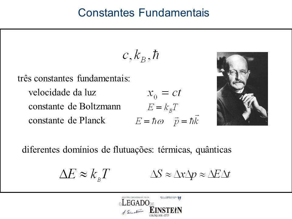 Constantes Fundamentais três constantes fundamentais: velocidade da luz constante de Boltzmann constante de Planck diferentes domínios de flutuações: térmicas, quânticas