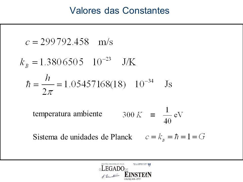 Valores das Constantes temperatura ambiente Sistema de unidades de Planck