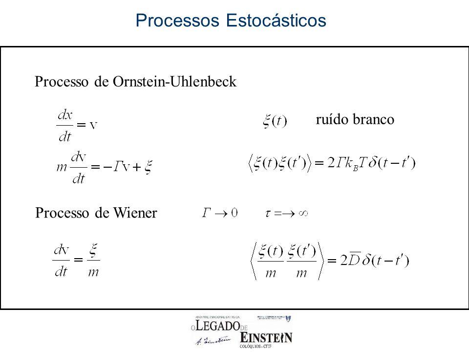 Processos Estocásticos Processo de Ornstein-Uhlenbeck ruído branco Processo de Wiener