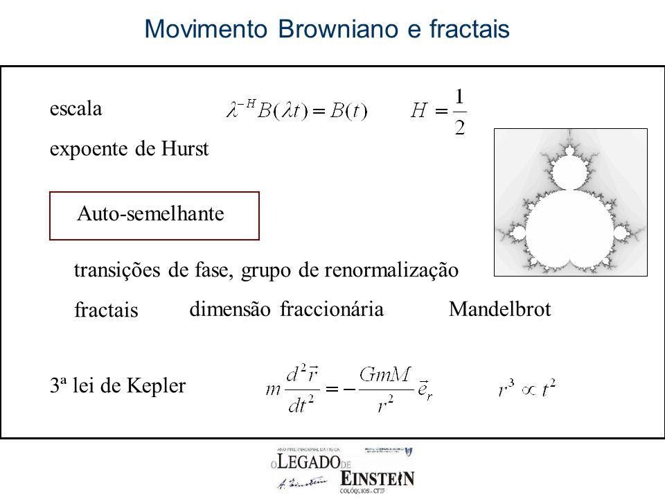 Movimento Browniano e fractais escala expoente de Hurst transições de fase, grupo de renormalização fractais 3ª lei de Kepler Auto-semelhante dimensão fraccionáriaMandelbrot