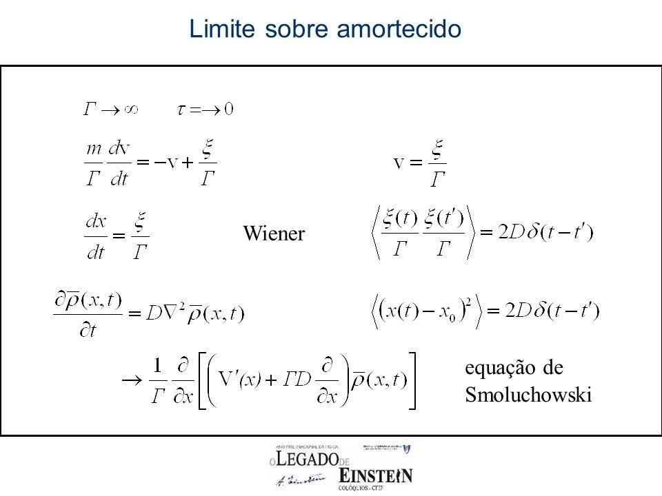 Limite sobre amortecido Wiener equação de Smoluchowski