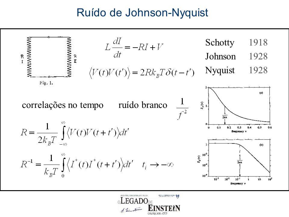 Ruído de Johnson-Nyquist Schotty1918 Johnson1928 Nyquist1928 correlações no tempo ruído branco