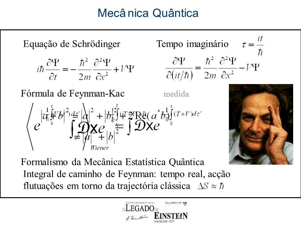 Mecânica Quântica Equação de Schrödinger Tempo imaginário Fórmula de Feynman-Kac medida Formalismo da Mecânica Estatística Quântica Integral de caminho de Feynman: tempo real, acção flutuações em torno da trajectória clássica