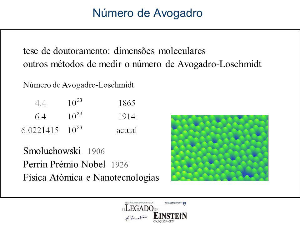 Número de Avogadro tese de doutoramento: dimensões moleculares outros métodos de medir o número de Avogadro-Loschmidt Smoluchowski 1906 Perrin Prémio Nobel 1926 Física Atómica e Nanotecnologias Número de Avogadro-Loschmidt