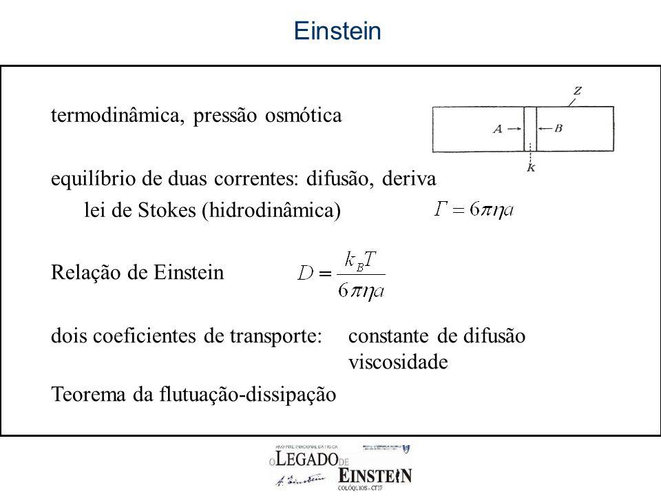 Einstein termodinâmica, pressão osmótica equilíbrio de duas correntes: difusão, deriva lei de Stokes (hidrodinâmica) Relação de Einstein dois coeficientes de transporte: constante de difusão viscosidade Teorema da flutuação-dissipação