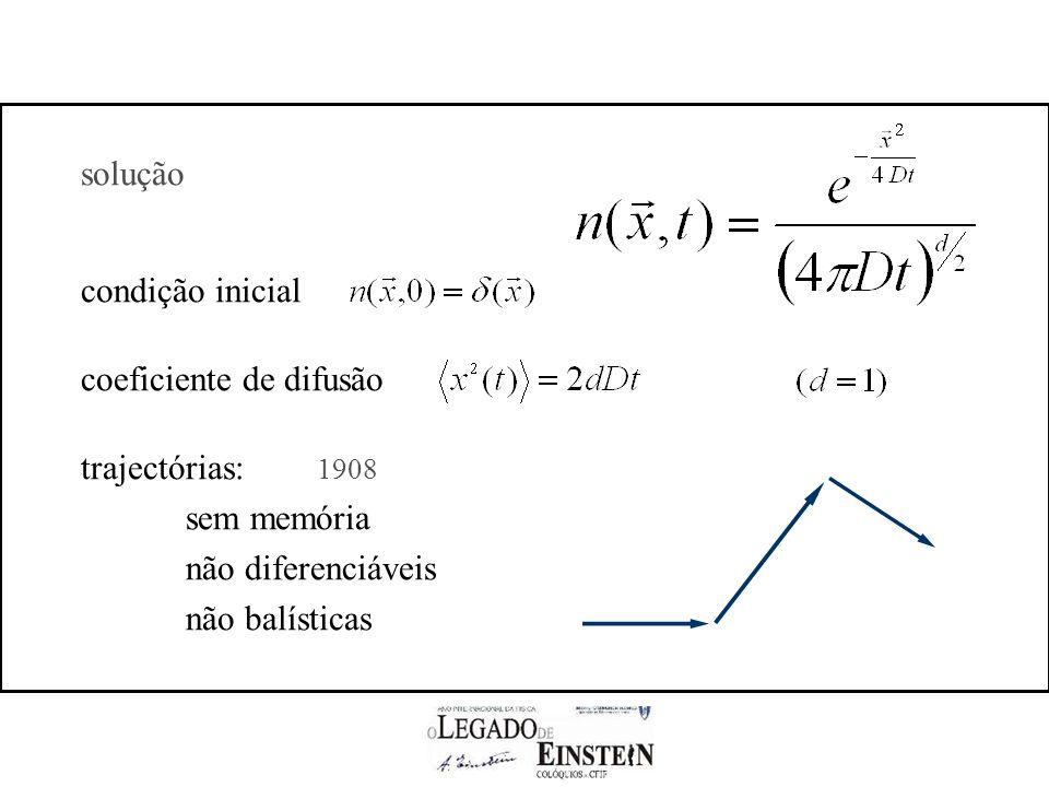 solução condição inicial coeficiente de difusão trajectórias: 1908 sem memória não diferenciáveis não balísticas